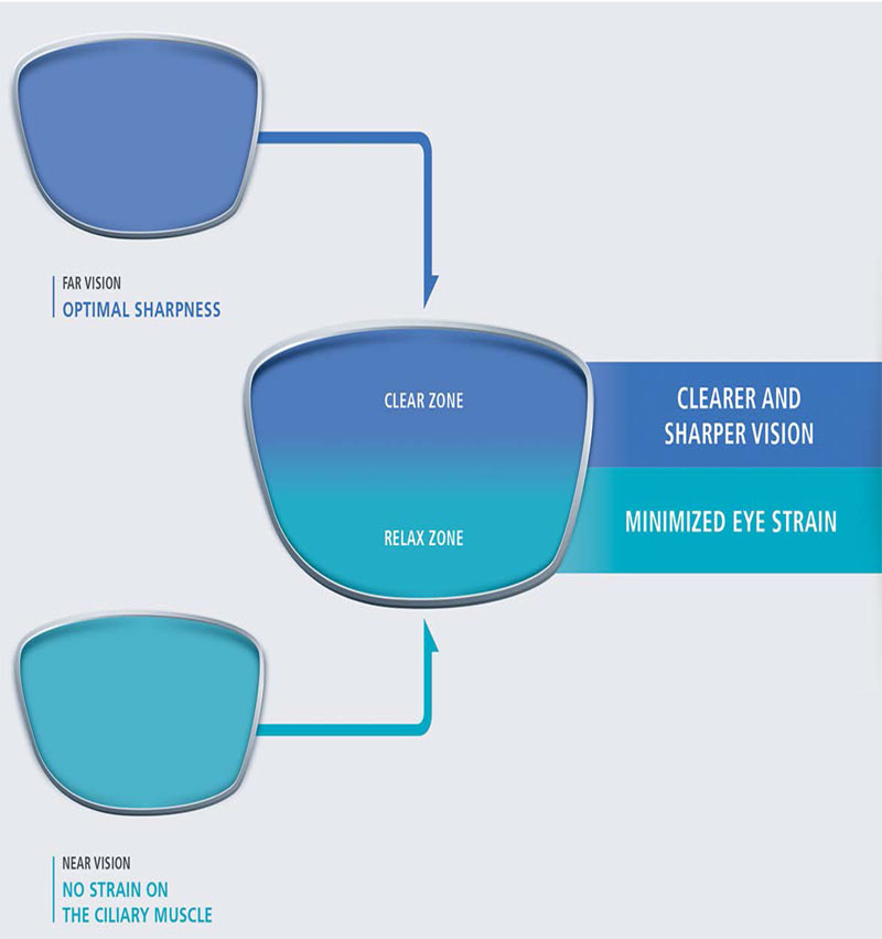 lentile-ochelari-nikon-buzau-optimar-vision-care.jpg