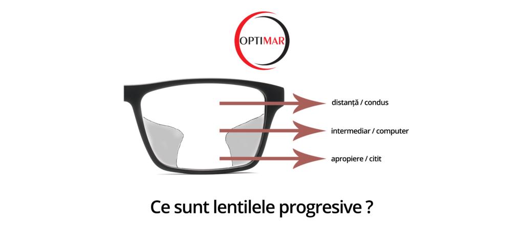 Ce sunt lentilele progresive